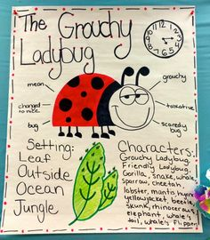 Before I started teaching kindergarten, I had the chance to observe our principal's wife in her kindergarten classroom. I saw the cutest p. Kindergarten Language Arts, Student Teaching, Kindergarten Classroom, Classroom Ideas, Preschool Curriculum, Preschool Themes, Grouchy Ladybug, 1st Grade Science, Education And Literacy