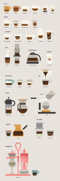 The world of coffee / by Hey Illustration de différentes cafetières de par le…