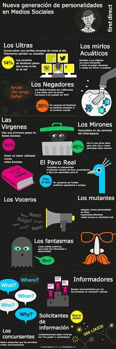 Personalitats en les #XarxesSocials. #SocialMedia #Infografia