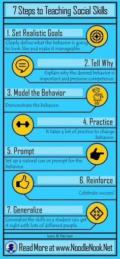 7-steps-to-teaching-social-skills-to-students-with-autism-and-life-skills-students-noodlenooknet-477x1024