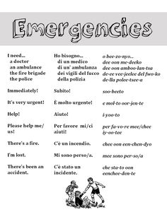 Emergencies Italian Words