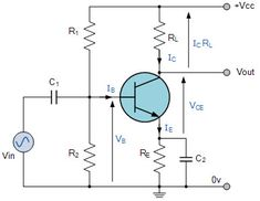 #CommonEmitterAmplifier Circuit Working and Characteristics | #ElectronicProjects | #ElectricalProjects | #EngineeringProjects.