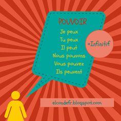 El Conde. fr: Pouvoir, vouloir et devoir