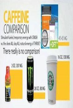 #caffeine #thrive #healthy
