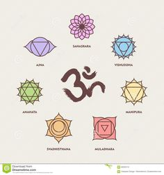 Illustration about Spiritual indian chakra symbols, sacred geometry religion vector icons. Love and healing, solar and plexus illustration. Illustration of root, healing, plexus - 80058796 Chakra Meditation, Kundalini Yoga, Chakra Symbole, Les Chakras, Mudras, Lord Shiva Family, Simple Canvas Paintings, Chakra Jewelry, Spirit Science