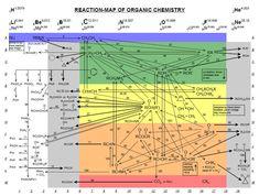 Reaction Map Of Organic Chemistry - - jpeg Organic Chemistry Reactions, Study Chemistry, Pa School, Chart, Map, Location Map, Maps