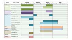 calendario poda Hydroponics, Vocabulary, Bar Chart, Pergola, Tips, Exterior, Gardening, Gardens, Pruning Hydrangeas