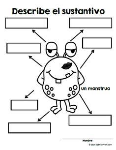 Los adjetivos en español (Adjectives in Spanish) Más