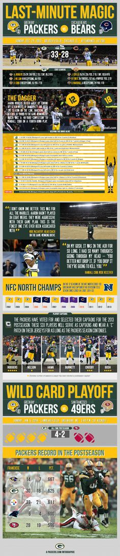 Green Bay Packers Infographic - A look back at the Bears, a look ahead to the 49ers