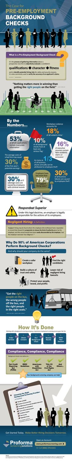 Management : Pre-Employment Background Checks #infographic