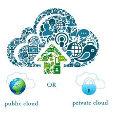 Which Cloud Service is Most Appropriate? Private or public?