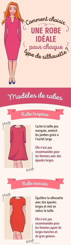 Comment choisir la robe parfaite selon ton type de silhouette - Women's style: Patterns of sustainability Couture Sewing, Mode Inspiration, Mode Style, Sewing Clothes, Dress Codes, Body Shapes, Dress For You, Ideias Fashion, Fashion Dresses