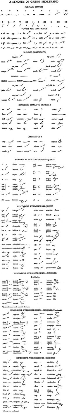 Synopsis of Gregg Shorthand
