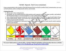 Post the Cutting Board Color Code chart to remind kitchen staff which cutting boards to use for different foods. And cleaning and sanitizing cutting boards. Learn To Run, Learn To Cook, Cleaning Schedule Templates, Restaurant Consulting, Expired Food, Restaurant Kitchen, Different Recipes, Wizards, Allrecipes
