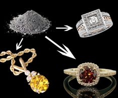Cremation Ash Diamonds - yes they can make diamonds out of your loved ones!! CHECK IT OUT!