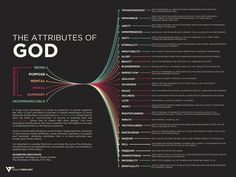 Attributes of God – Visual Theology More