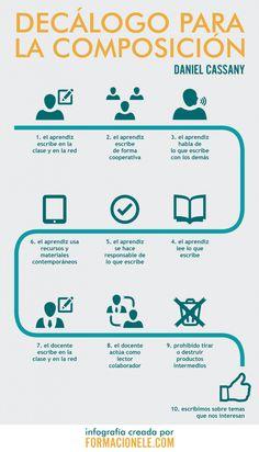 Daniel Cassany: Escribir en clase y en la red @formacionele #infografia