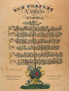 Flora  The Chaplet: a Waltz  Philadelphia: R.H. Hobson, [between 1829 and 1834]  In: Keffer Collection of Sheet Music