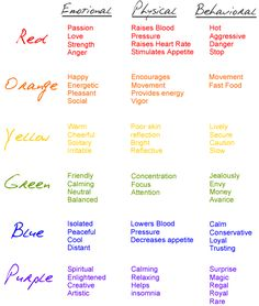 psychology of color on pinterest craft business