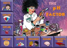 The pH factor : A great site all about pH!  Includes Lessons.