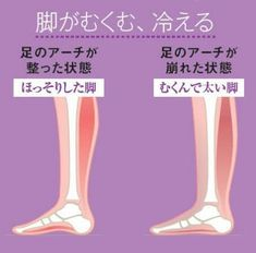 Pin on ダイエット Home Health, Health Diet, Health Care, Fitness Diet, Health Fitness, Muscle Training, Body Makeup, Slim Body, Excercise