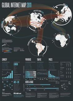 I stumbled upon interesting visualization of global connectivity patterns: 'Major road and rail networks in Africa, along with transmission line and underwater cable data. Information Age, Information Design, Information Technology, Internet Map, Information Visualization, Data Visualization, Dashboard Examples, Le Web, Infographic