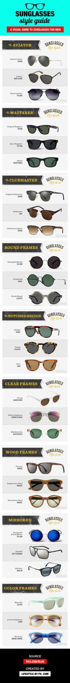 Guide To Sunglasses For Man - Infographic Infographic