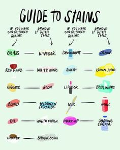to all stains and how to remove them. Guide to all stains and how to remove them.Guide to all stains and how to remove them. Household Cleaning Tips, House Cleaning Tips, Diy Cleaning Products, Cleaning Hacks, Deep Cleaning, Homemade Cleaning Supplies, Cleaning Schedules, Cleaning Companies, Household Products