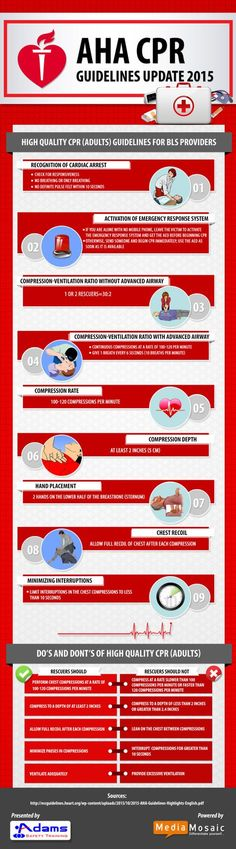The Infographic describes the key elements of 2015 AHA Guidelines Update for CPR. These guidelines are given by American Heart Association updated every 5 years http://www.adamssafety.com/blog/2015-aha-guidelines-update-for-cpr-infographic/
