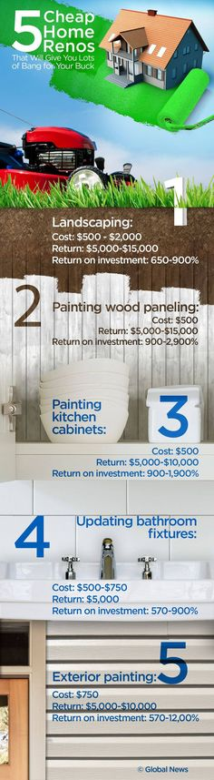 5 cheap home renovations that will give you lots of bang for your buck – National – Top Trend – Decor – Life Style Basement Remodeling, Bathroom Renovations, Home Renovation, Remodeling Ideas, Kitchen Remodeling, Bathroom Ideas, Bathrooms, Affordable Home Decor, Cheap Home Decor