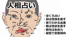 顔のほくろ占い | 人相学
