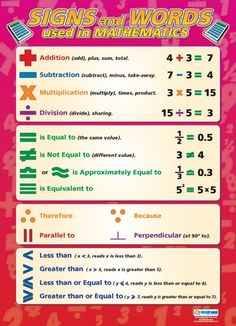 Signs and Words used in Mathematics Poster