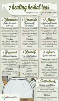 Herbal remedies #vitamins #vitaminA #animals