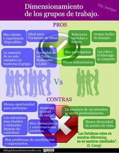 Dimensionamiento de grupos de trabajo #infografia #infographic #rrhh