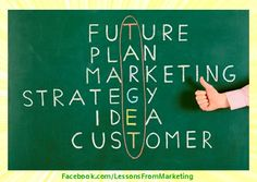 Marketing Quotes - quotes, stories, tips and strategies to learn and improve your #marketing technique and plan. Check out our website at: http://LessonsFromMarketing.com; also Like us on Facebook: http://Facebook.com/LessonsFromMarketing, and visit us on Twitter: @lessonmarketing