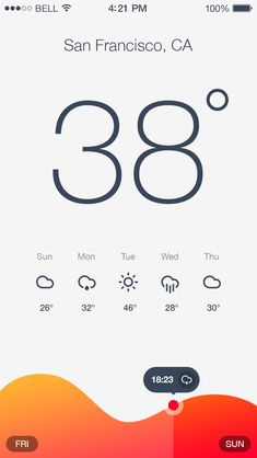 Nice flat design with ability to adjust time to see specific weather forecast.