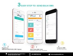 Better bang for your buck  Have you considered #bulk_SMS as a marketing channel? With 98% open rates on your Real Database , SMSGATEWAYHUB offers unbeatable ROIs. for More Detail Contact : 9907922122 or visit www.smsgatewayhub.com