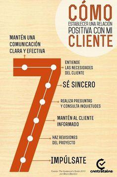 #Infografía #Emprendimiento Cómo establecer una relación positiva con el cliente.