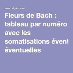 Fleurs de Bach : tableau par numéro avec les somatisations éventuelles Gaia, Reflexology, Reiki, Pilates, Affirmations, Zen, Massage, Meditation, Health Fitness