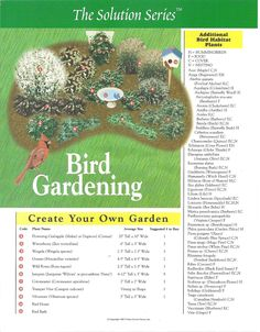 Bird Gardening - A list of plants for Food, Cover and Nesting.