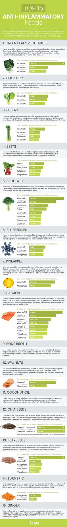 Top anti-inflammatory foods by Dr. Axe | Natural Remedies | Holistic | Food Facts | Wellness Tips | Health Infographic |