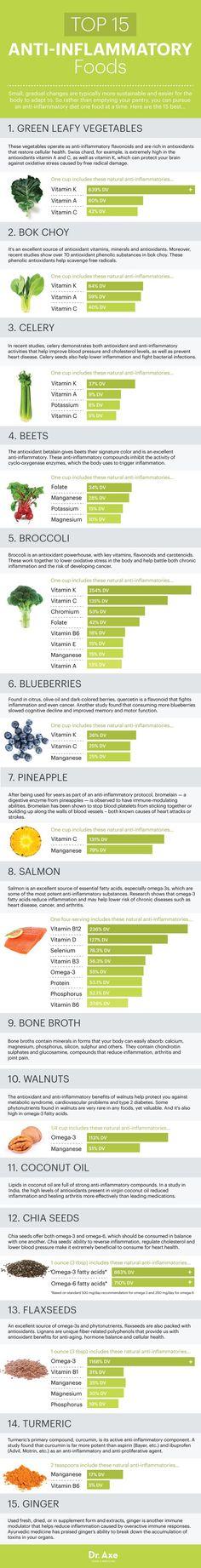 Top anti-inflammatory foods http://www.draxe.com #health #Holistic #natural