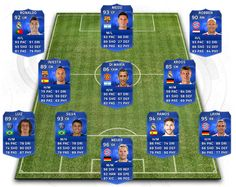 FIFA 15 Ultimate Team – Team of the Year: Alles wat je moet weten
