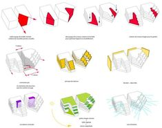 Zoning & Concept Architecture Kittens available kittens for sale Concept Models Architecture, Architecture Concept Diagram, Architecture Presentation Board, Architecture Graphics, Architecture Diagrams, Parti Diagram, Urban Design Diagram, Concept Draw, Schematic Design