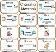 Y2 Materials teaching resources - display materials