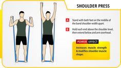 Shoulder press. (exercise / resistance bands should be used under professional supervision & guidance).