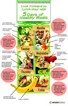 Need some new healthy lunch ideas? Here are 5 days of tasty and healthy meals that you'll love!