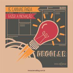 Nos últimos anos houve uma proliferação do desenvolvimento de ferramentas de gestão para diferentes aplicações. A ideia dessas ferramentas é traduzir conceitos teóricos em modelos que possam ser ut...