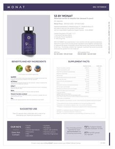 S3 Hair Regrowth Supplement by MONAT Get yours at www.haircanada.net