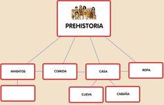 ABECEDARIO PREHISTORICO - Buscar con Google